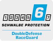 Double Defense, RaceGuard
